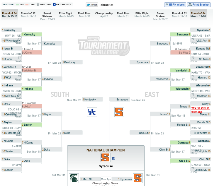 "Search Results for ""Espn Basketball Brackets Ncaa Tournament ..."
