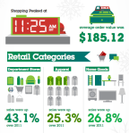 IBM Holiday Benchmark 2012 —Retail