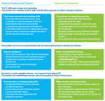 Key IBM Tech Trends ReportActions